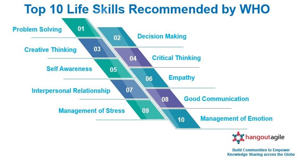WHO life skills